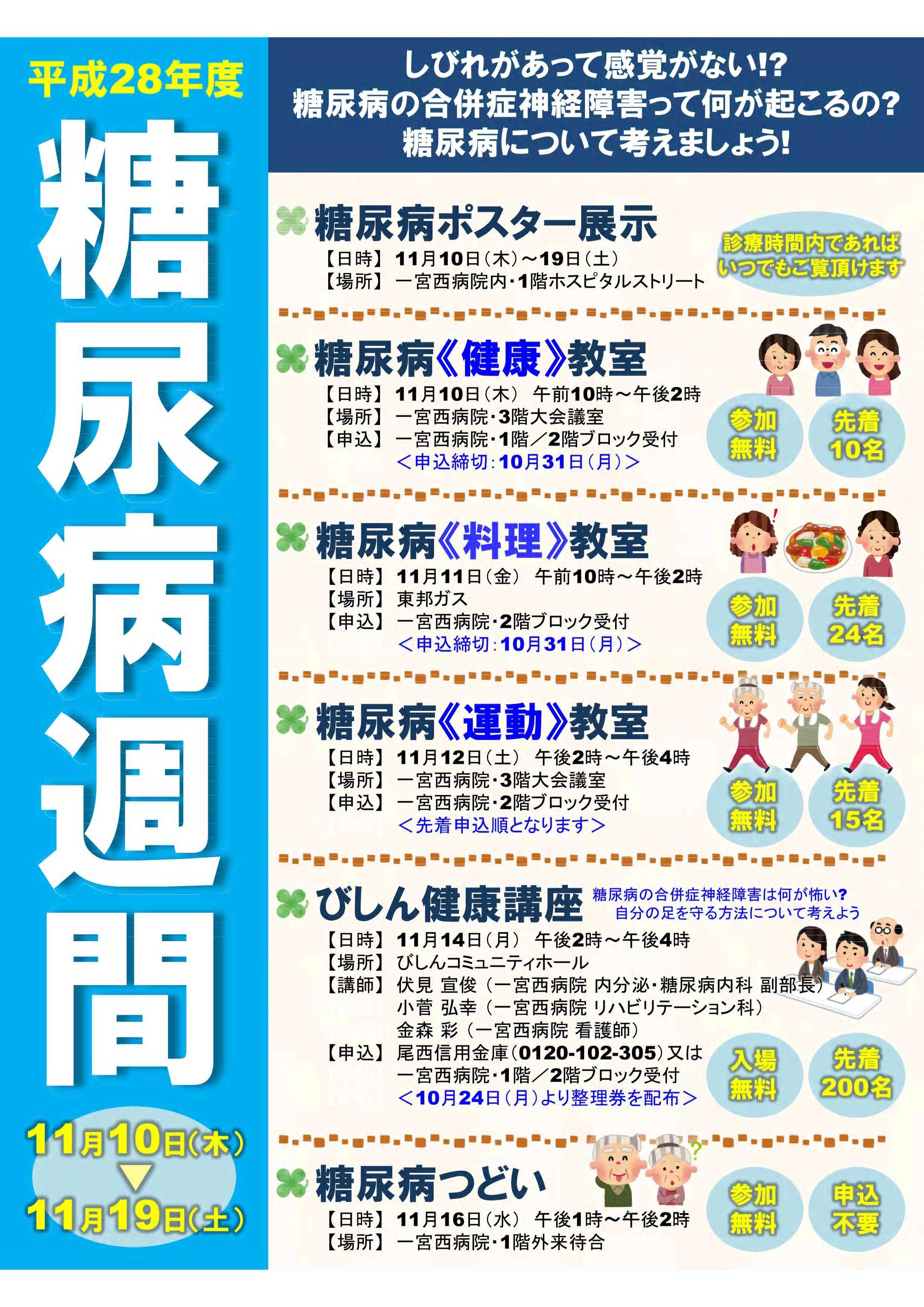 糖尿病週間(プログラム)