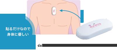テレメトリー式心電送信器