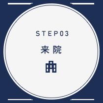 step3 来院